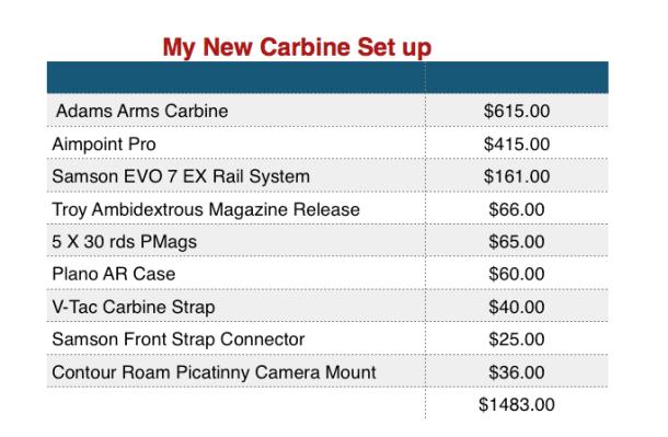 New Carbine